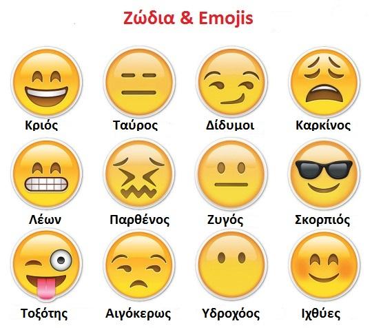 zodiac emojis