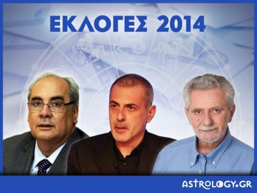 Astrology ekloges Peiraias all
