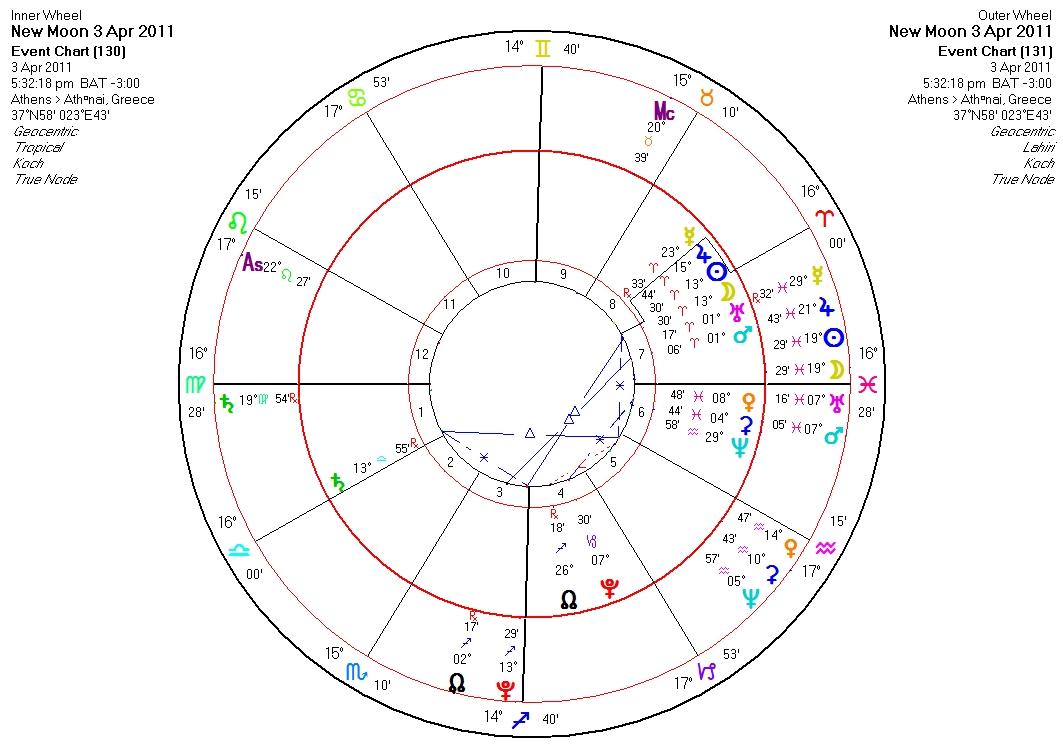 new_moon_april