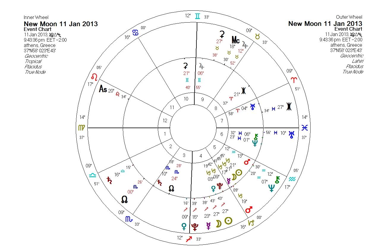 new_moon_jan_2013