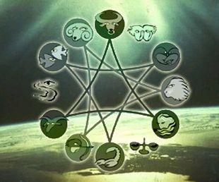 Η Σελήνη στην Ινδική αστρολογία-10η Ναξάτρα