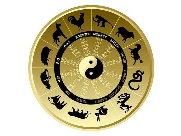 Μια πρώτη γνωριμία με την Κινέζικη Αστρολογία