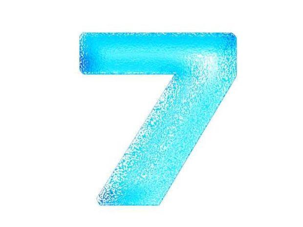 7ος οίκος: Ο Δείκτης των γάμων και των συνεργασιών - Γ΄Μέρος