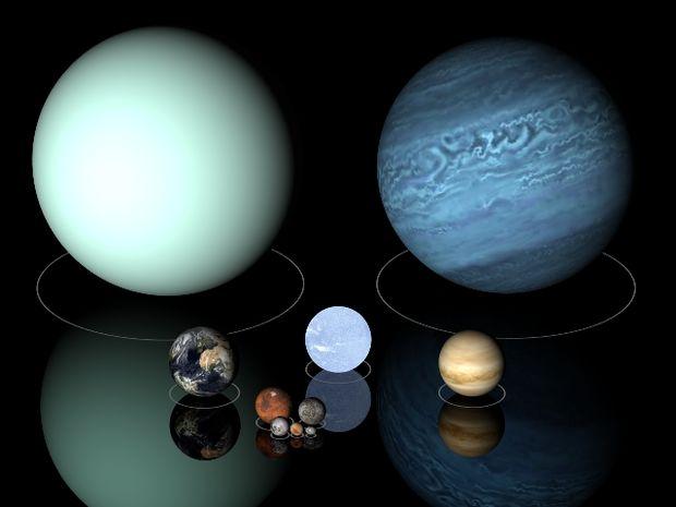 Ερμηνευτικός οδηγός σημείων και πλανητών για την Uranian