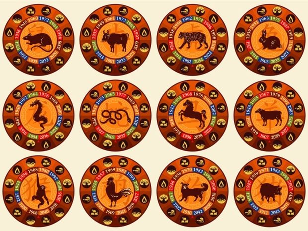 Γνωρίστε την Κινέζικη Αστρολογία
