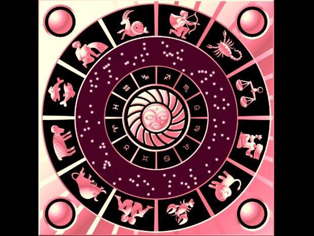 Η Αστρολογία και πως κατασκευάζεται  Μέρος Β΄