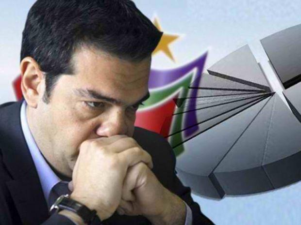 Πόσα αυτογκόλ αντέχει ακόμα ο ΣΥΡΙΖΑ;