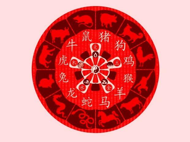 Κινέζικη Αστρολογία: Προβλέψεις Απριλίου