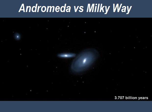 Ο Γαλαξίας μας θα συγκρουστεί με την Ανδρομέδα