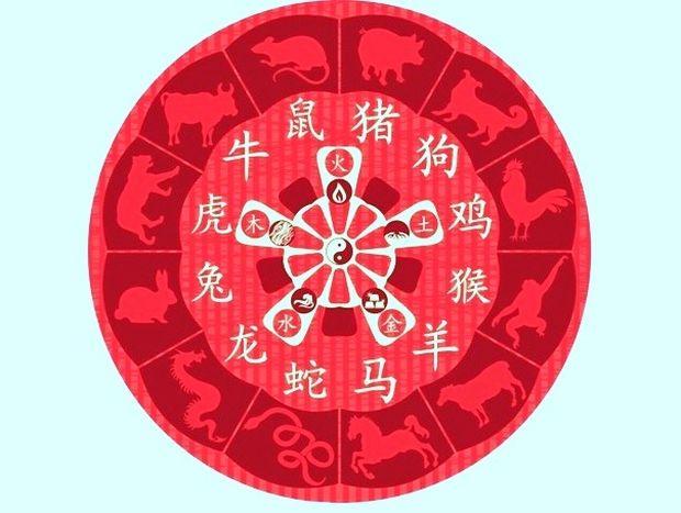Κινέζικη Αστρολογία: Προβλέψεις Αυγούστου