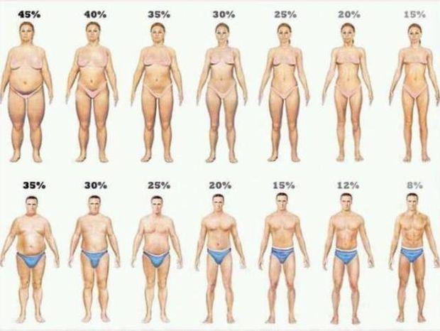 Μάθετε 10 απίστευτες πληροφορίες για το σώμα σας