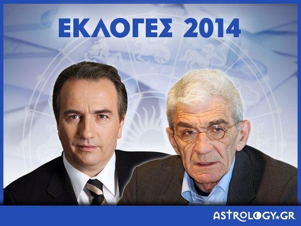 Δημοτικές εκλογές 2014: Η μάχη της Θεσσαλονίκης