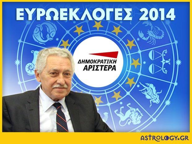 Ευρωεκλογές 2014: Φώτης Κουβέλης - Εγκαταλείψατε το σκάφος!