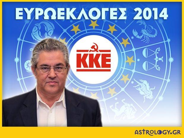 Ευρωεκλογές 2014: Δημήτρης Κουτσούμπας - Οχυρωμένος στην αυτάρκεια του