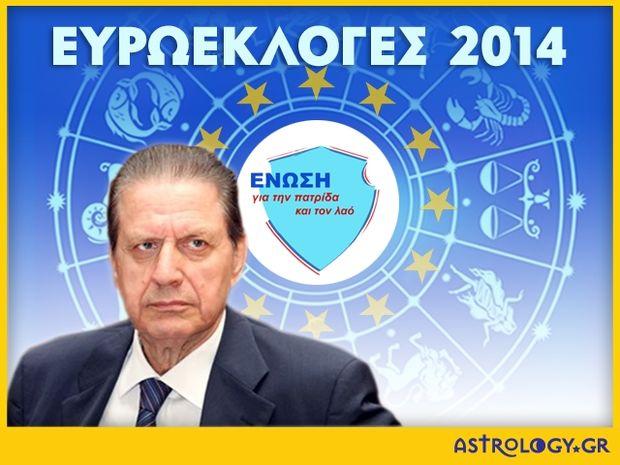 Ευρωεκλογές 2014: Βύρων Πολύδωρας - Κόντρα στα προγνωστικά