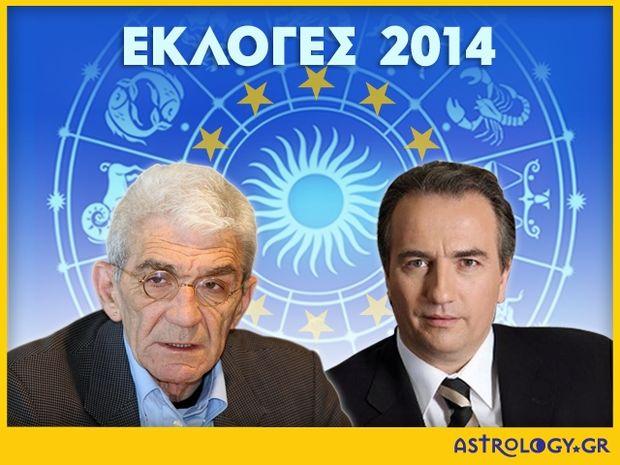 Δημοτικές εκλογές 2014: Θεσσαλονίκη - Β΄ Γύρος