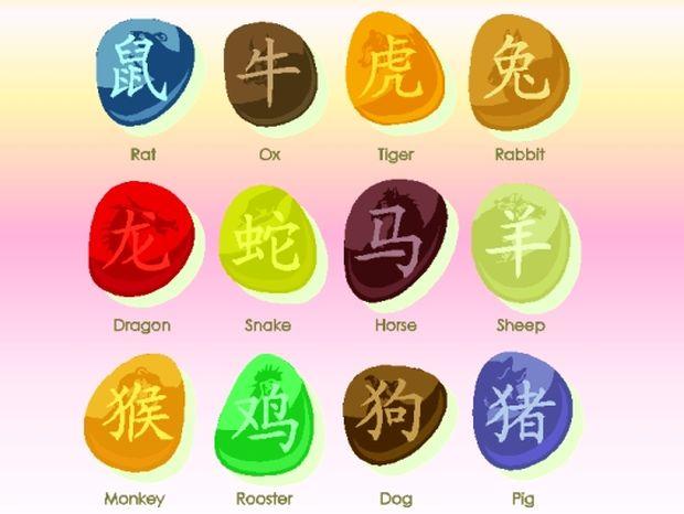 Κινέζικη Αστρολογία: Προβλέψεις Σεπτεμβρίου