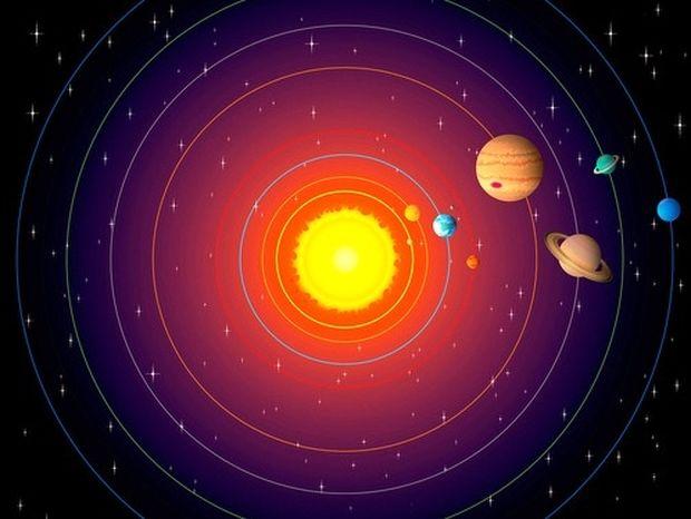 Πλανητικό σκηνικό Ιανουαρίου 2016 - Η επιρροή και οι θέσεις των πλανητών
