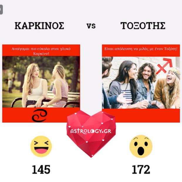 Live Astro-Κουίζ: Ψήφισε σε ποιον σου αρέσει να μιλάς περισσότερο!